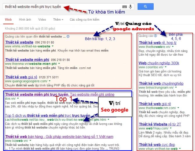 so-sanh-quang-cao-google-adwords-seo-web