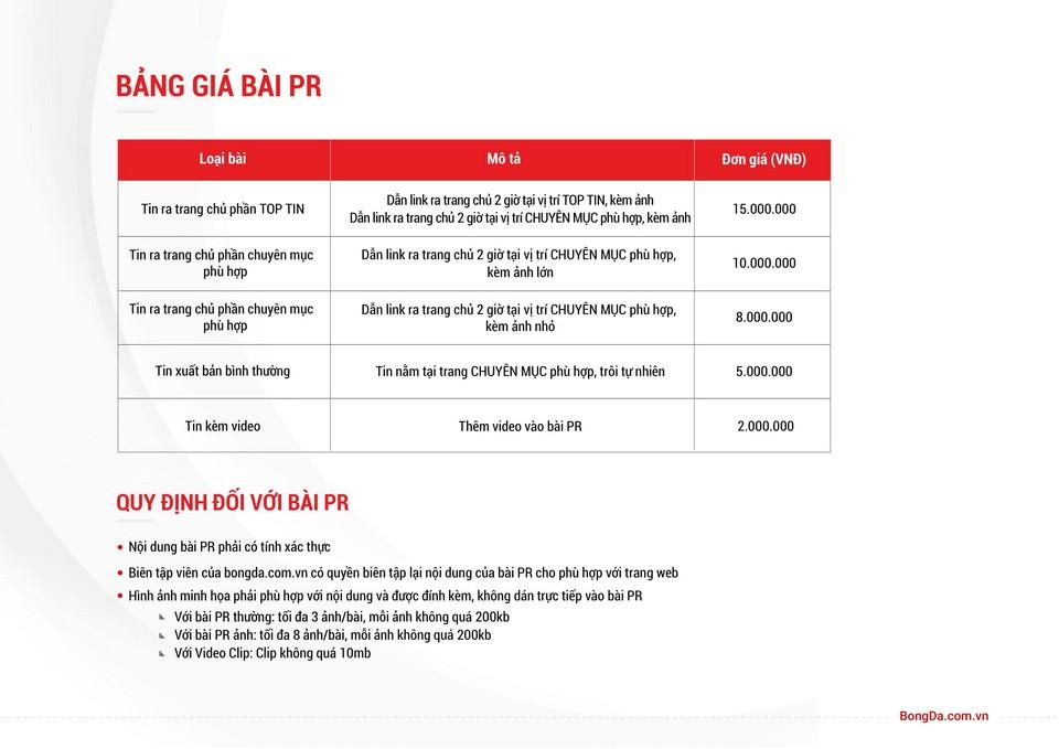 Báo giá quảng cáo Bongda.com.vn